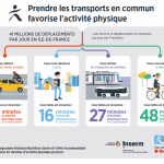 infographie-transports-en-commun-sport
