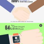 Coworking-infographie