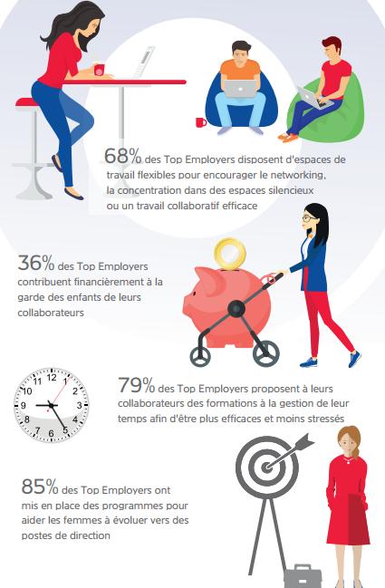 top employers 3