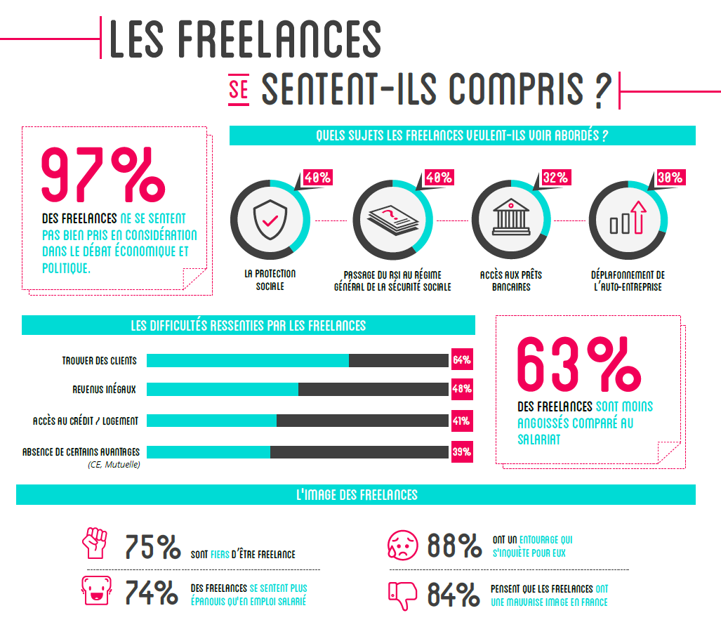 freelance3