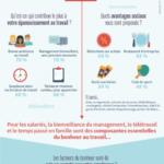 Agence-Nova-Infographie-Etude-DRH-v4