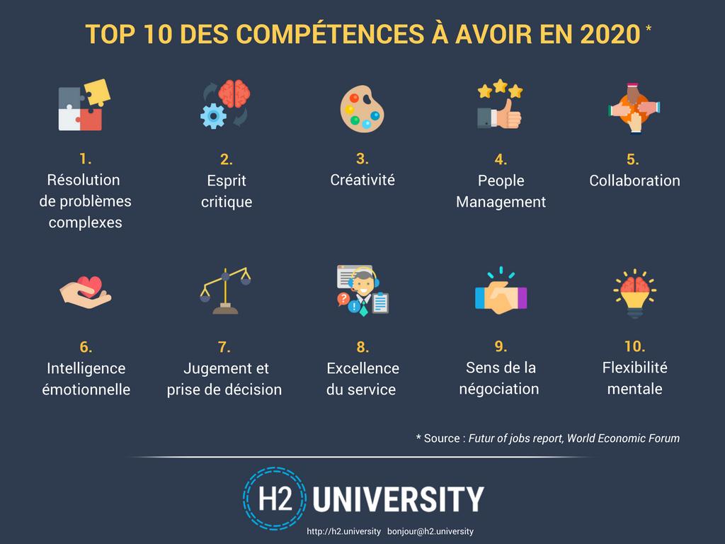 Top 10 des compétences qui feront la différence demain ...