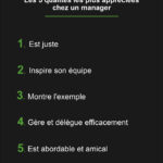 5_qualite_managers