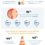 Infographie Observatoire de l'engagementt_enquête2019ok
