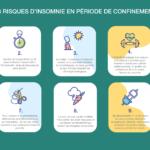 INSV-10-recommandations-pour-lutter-contre-linsomnie-en-situation-de-confinement