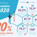 Barometre aidants 2020