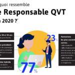 Responsable QVT