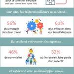 Infographie QVT
