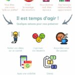 Infographie charge mentale VF